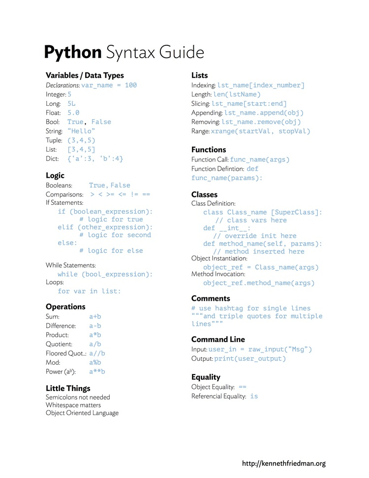 KF: [Programming Language] Syntax Guides